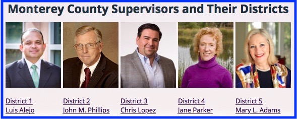 Monterey County Supervisors and Their Districts